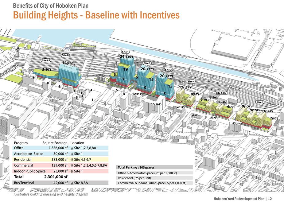 Rail Yard Plan 925